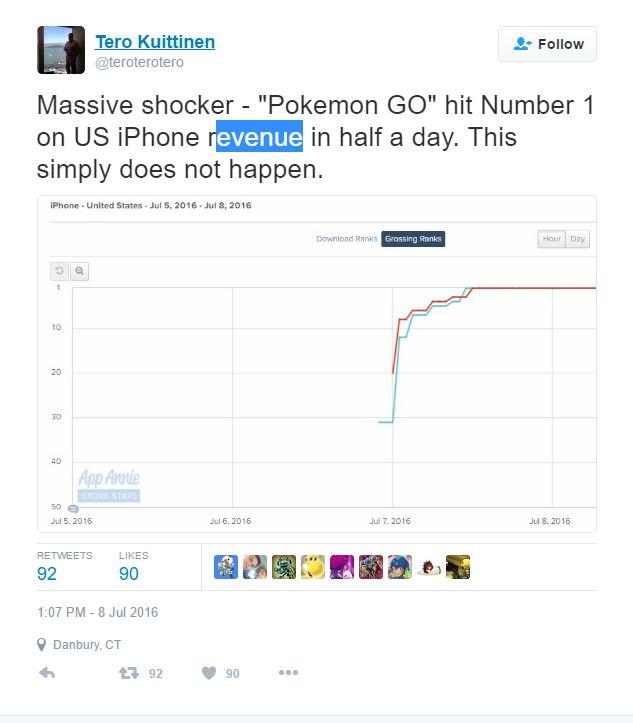 Tin buồn cho game thủ Việt: Pokémon GO! còn lâu mới trở lại - Ảnh 2.