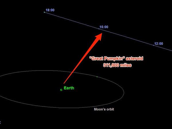 Toàn cảnh kế hoạch giải cứu Trái đất khỏi nguy cơ bị thiên thạch phá hủy của NASA - Ảnh 6.
