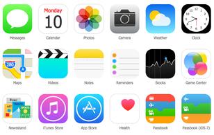 99% người dùng iPhone, iPad sẽ không tìm đúng biểu tượng các ứng dụng