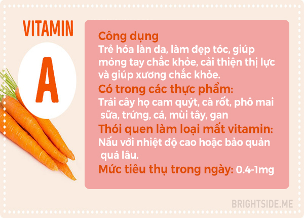 Ăn gì để đầy đủ vitamin cho sức khỏe toàn diện? - Ảnh 1.